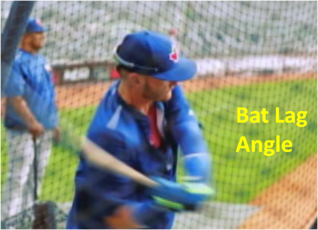 Timing Stix Josh D Bat Lag Angle